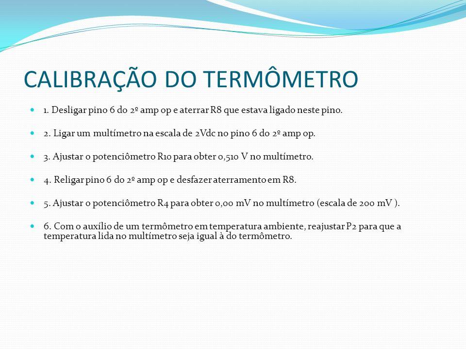 CALIBRAÇÃO DO TERMÔMETRO