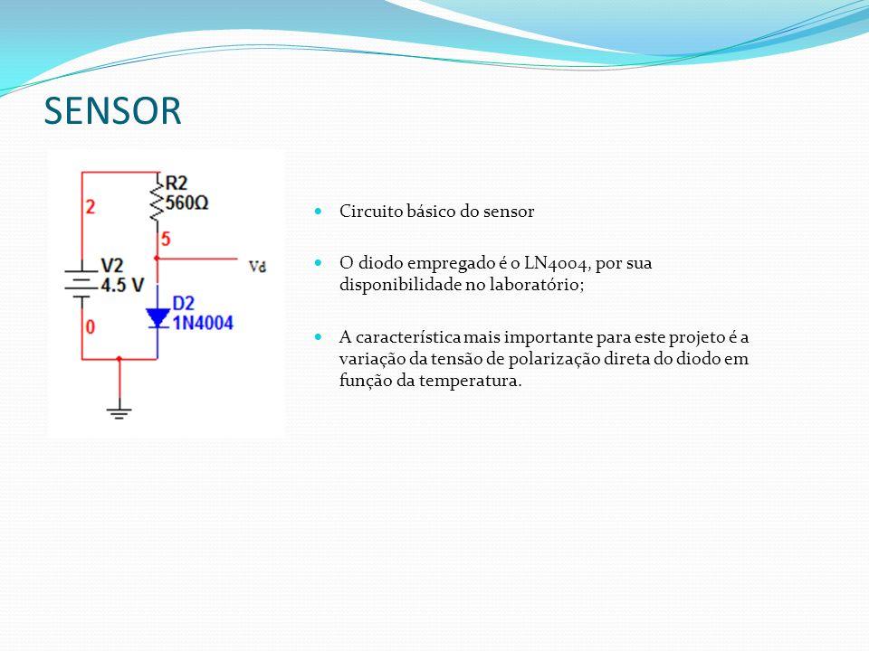 SENSOR Circuito básico do sensor