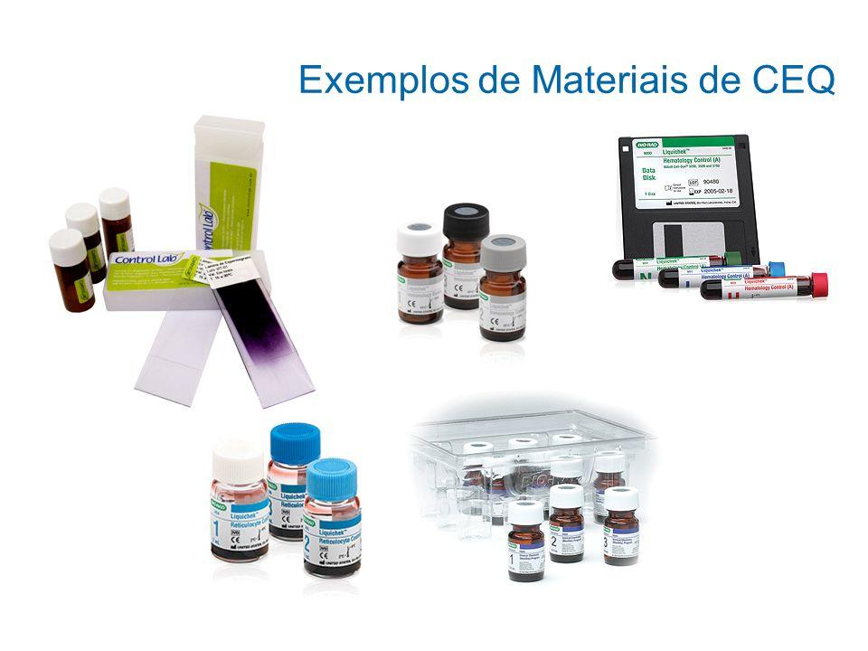 Exemplos de Materiais de CEQ