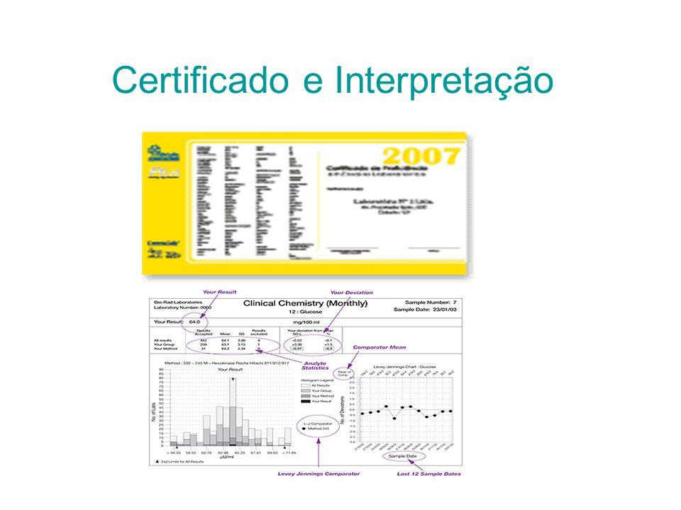 Certificado e Interpretação