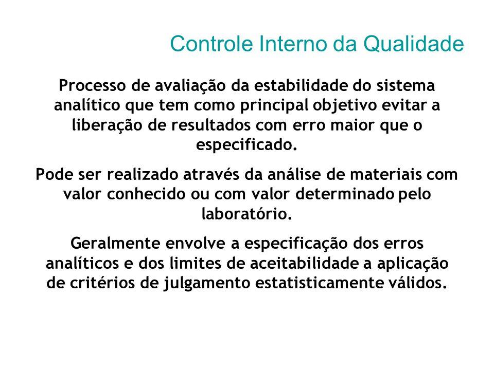 Controle Interno da Qualidade