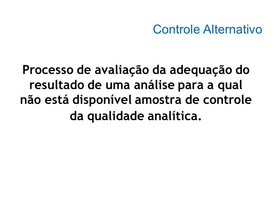 Controle Alternativo