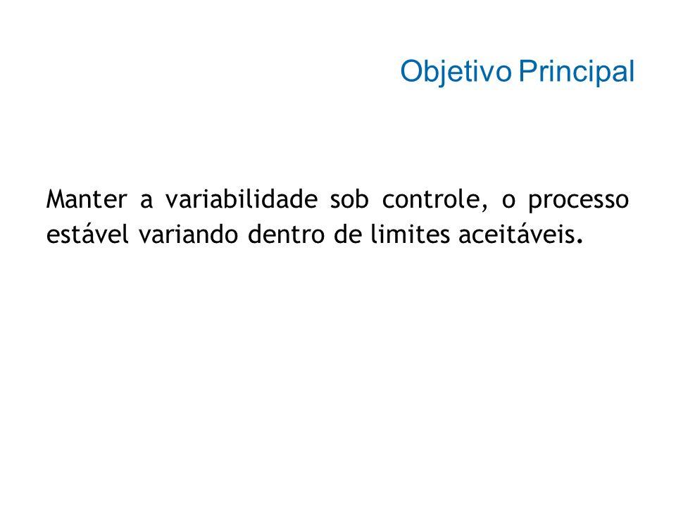 Objetivo PrincipalManter a variabilidade sob controle, o processo estável variando dentro de limites aceitáveis.
