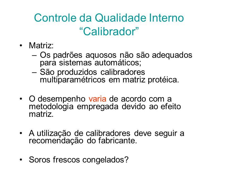 Controle da Qualidade Interno Calibrador