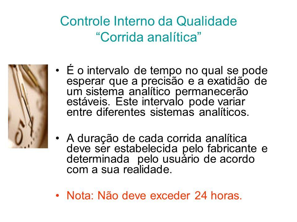 Controle Interno da Qualidade Corrida analítica