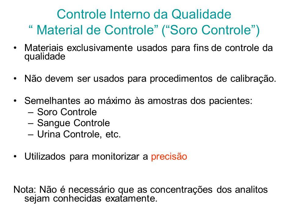Controle Interno da Qualidade Material de Controle ( Soro Controle )