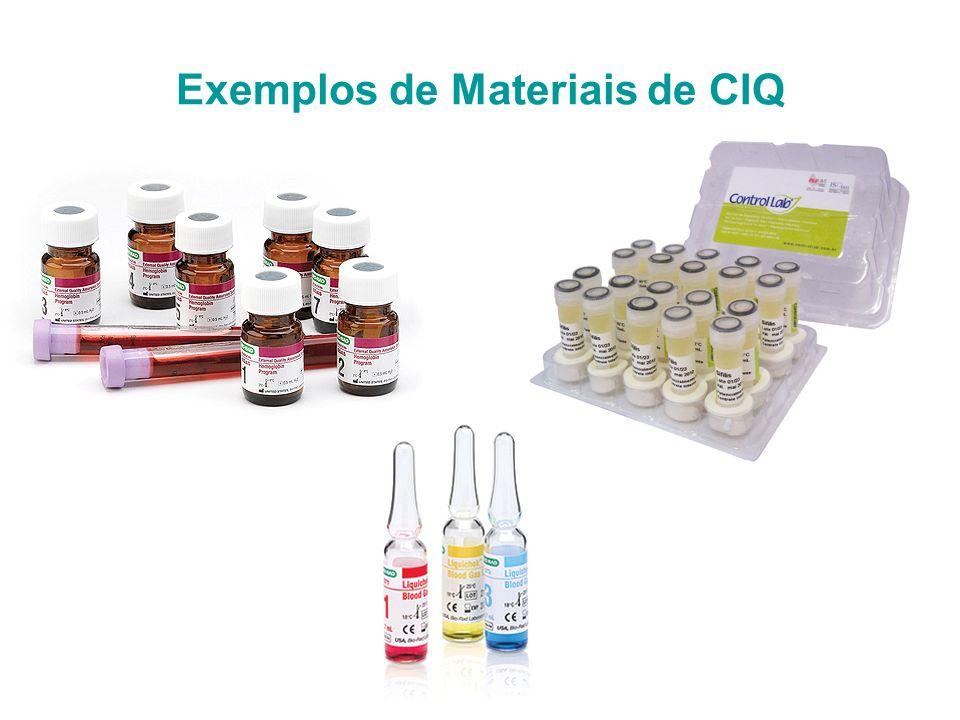 Exemplos de Materiais de CIQ