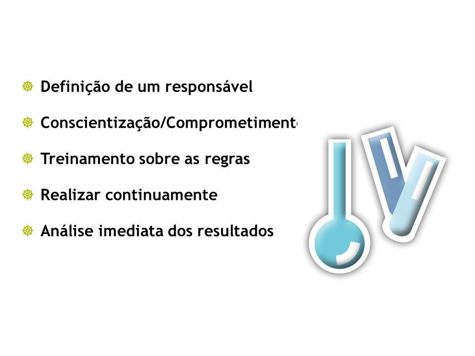 Implantação do CI Definição de um responsável. Conscientização/Comprometimento. Treinamento sobre as regras.