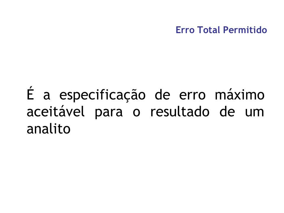 Erro Total Permitido É a especificação de erro máximo aceitável para o resultado de um analito