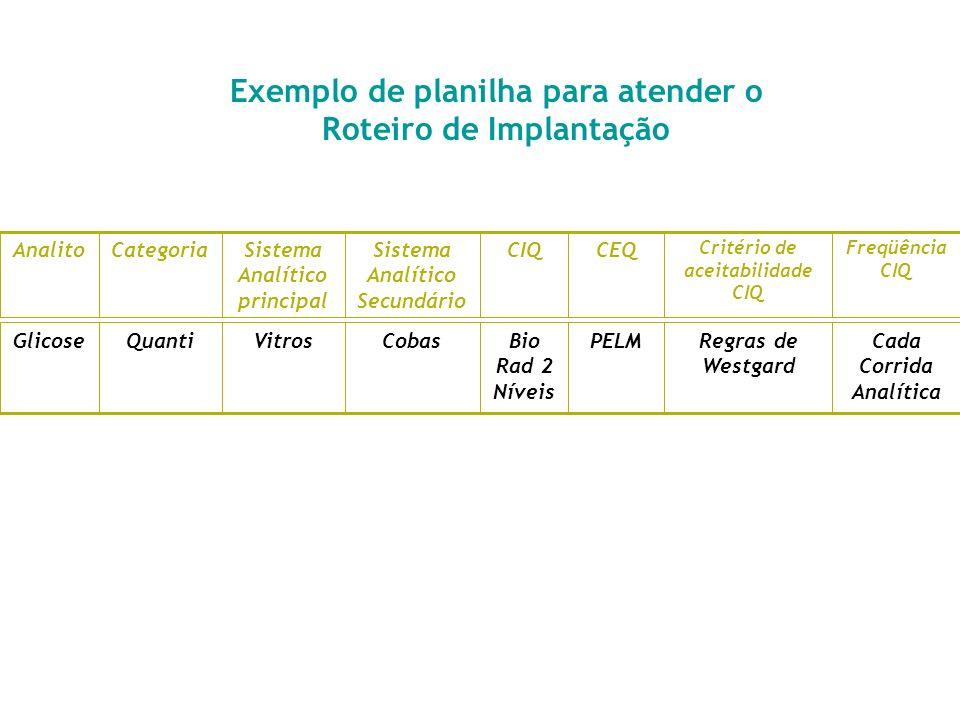 Roteiro de Implantação