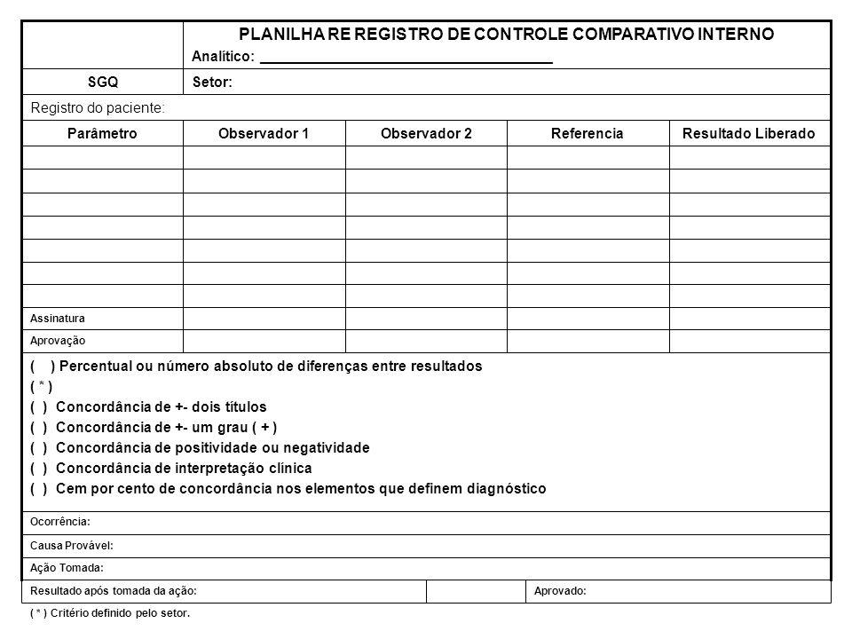 PLANILHA RE REGISTRO DE CONTROLE COMPARATIVO INTERNO