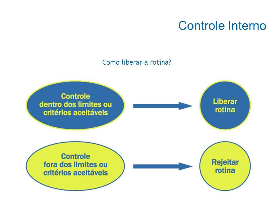 Controle Interno Como liberar a rotina