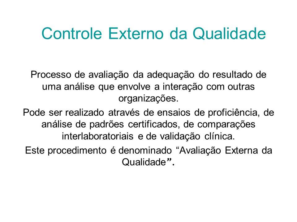 Este procedimento é denominado Avaliação Externa da Qualidade .