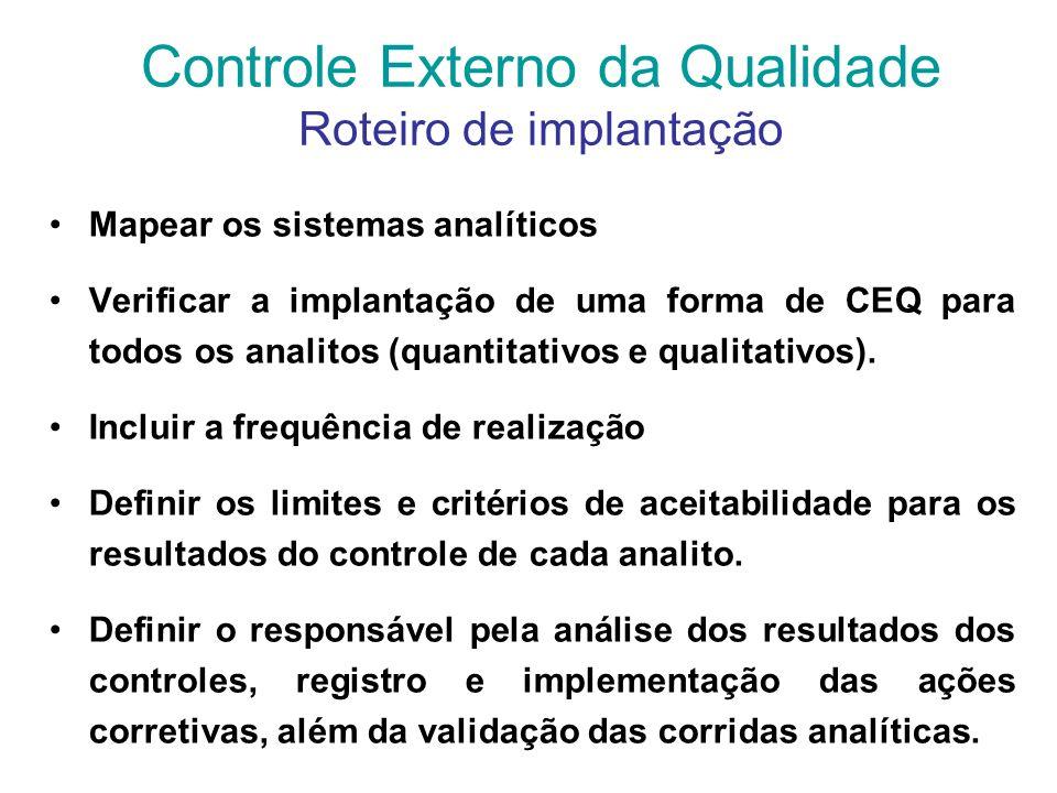 Controle Externo da Qualidade Roteiro de implantação