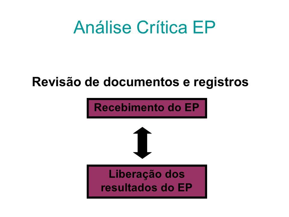 Liberação dos resultados do EP