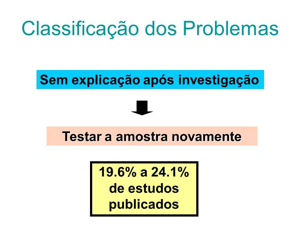Classificação dos Problemas