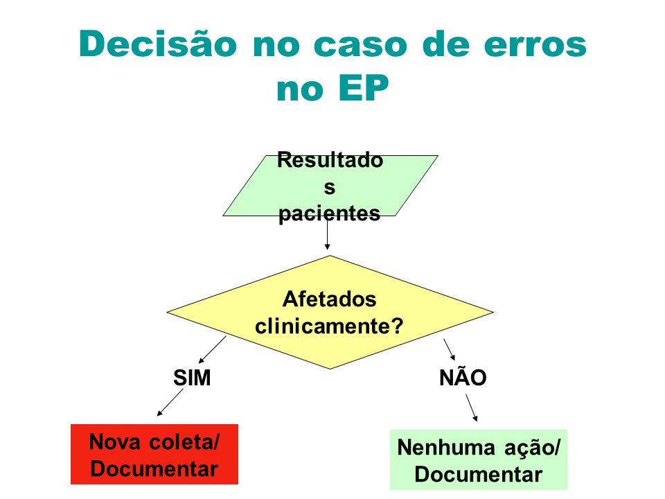 Decisão no caso de erros no EP