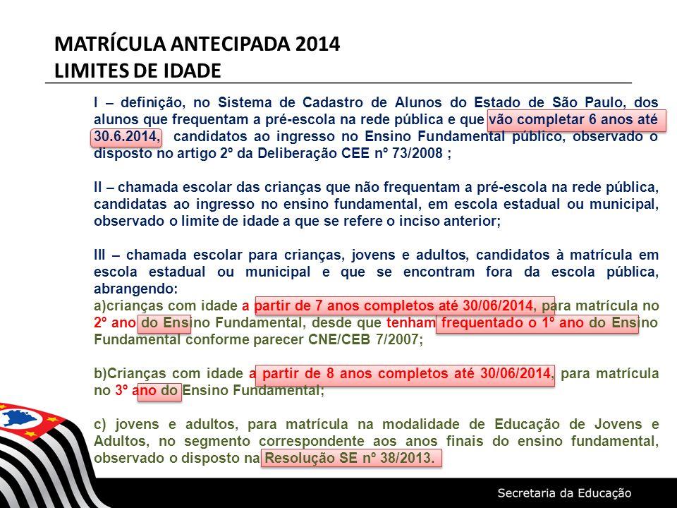 MATRÍCULA ANTECIPADA 2014 LIMITES DE IDADE