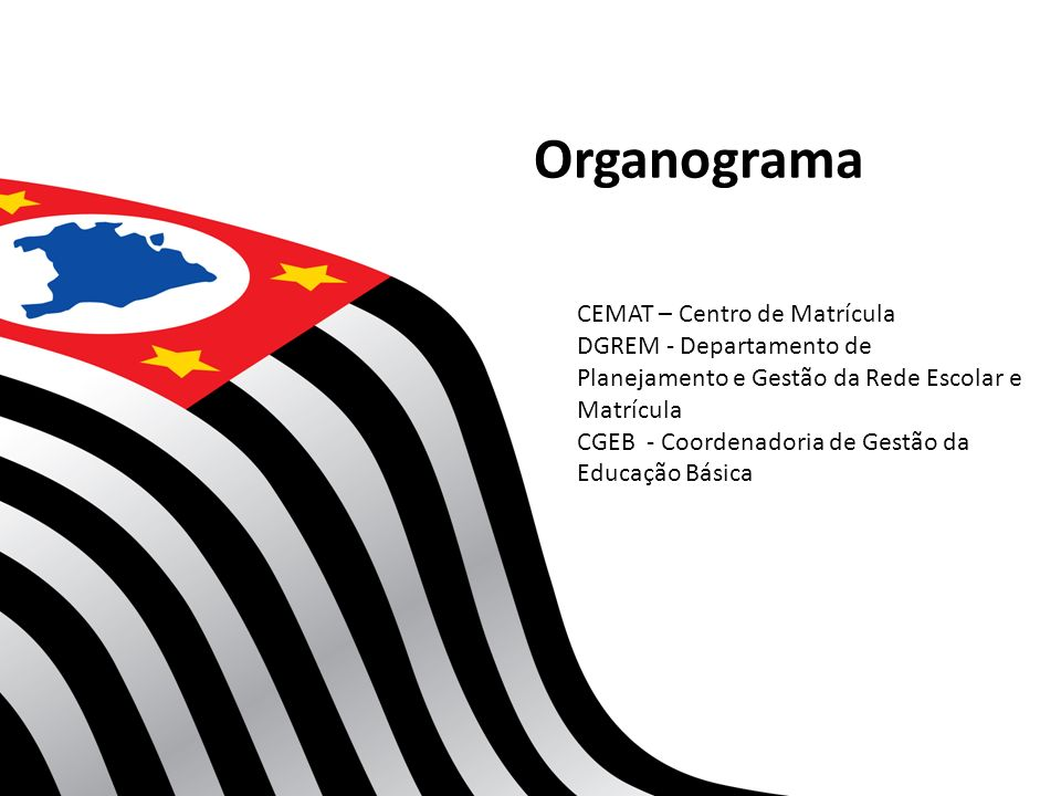 Organograma CEMAT – Centro de Matrícula