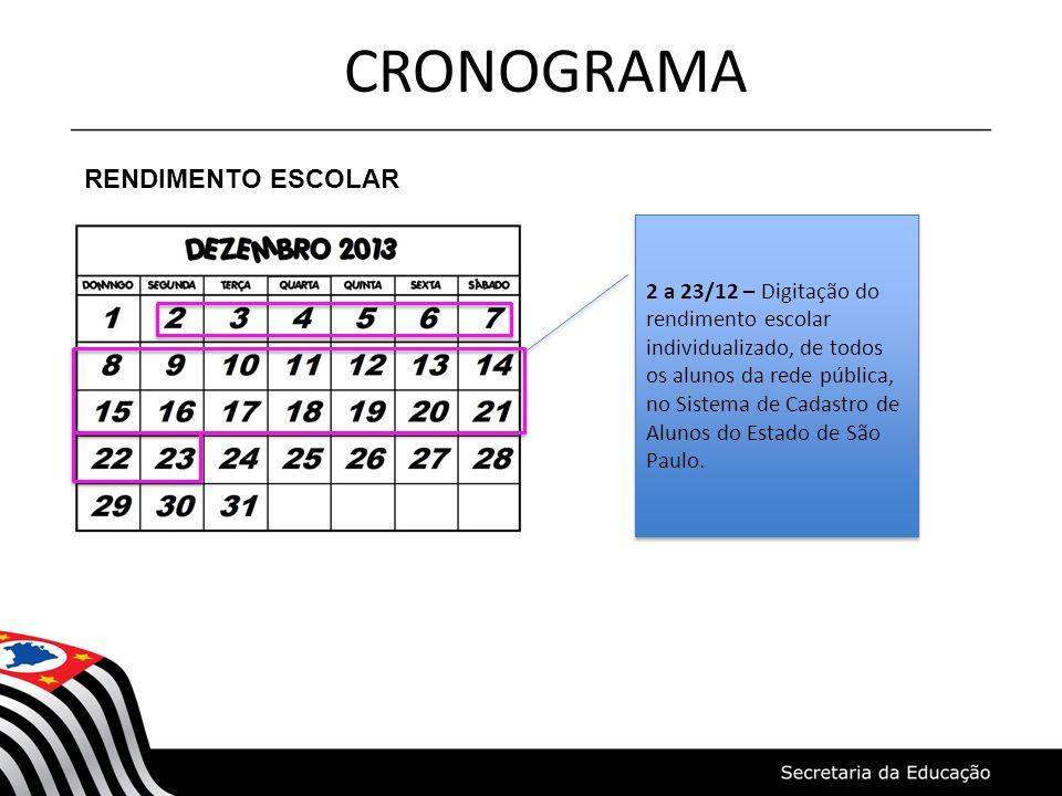 CRONOGRAMA RENDIMENTO ESCOLAR