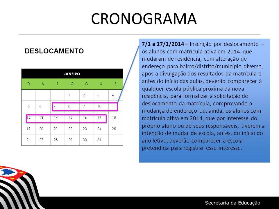 CRONOGRAMA DESLOCAMENTO