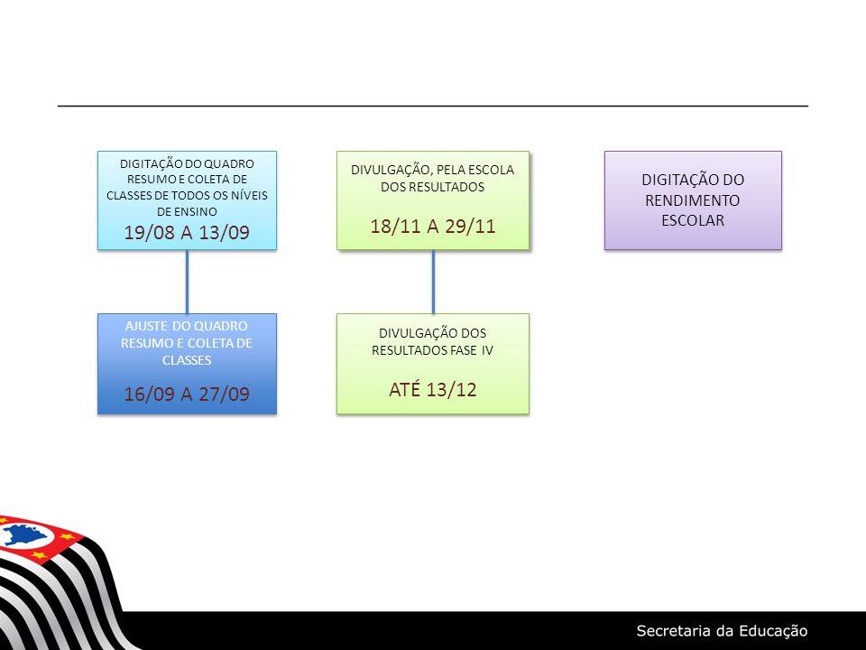 DIGITAÇÃO DO QUADRO RESUMO E COLETA DE CLASSES DE TODOS OS NÍVEIS DE ENSINO