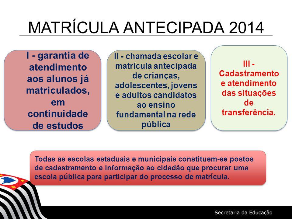 III -Cadastramento e atendimento das situações de transferência.