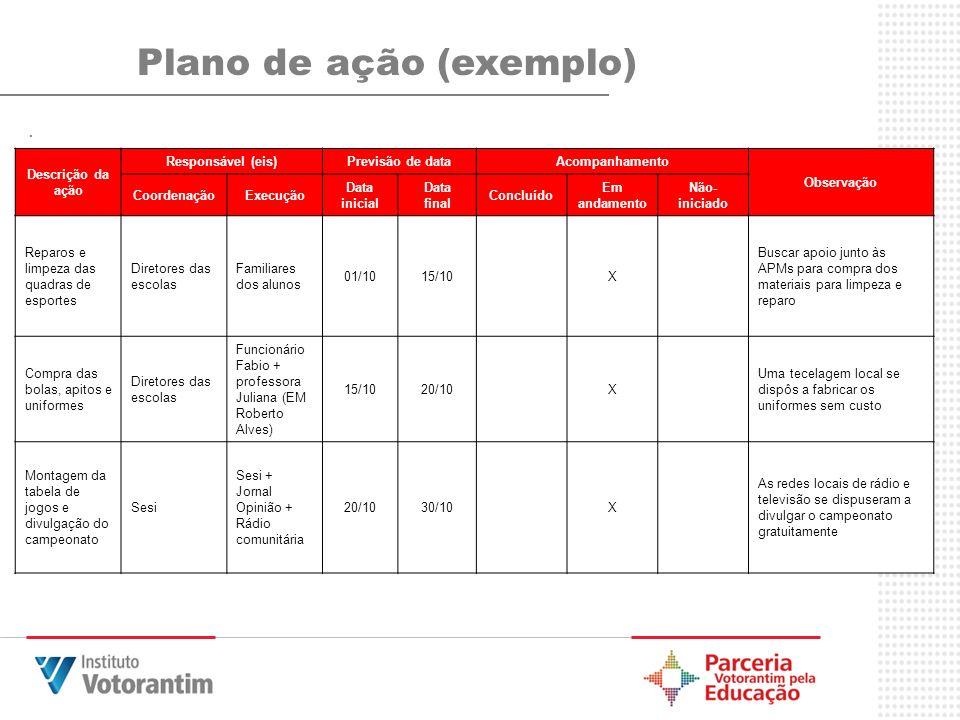 Plano de ação (exemplo)