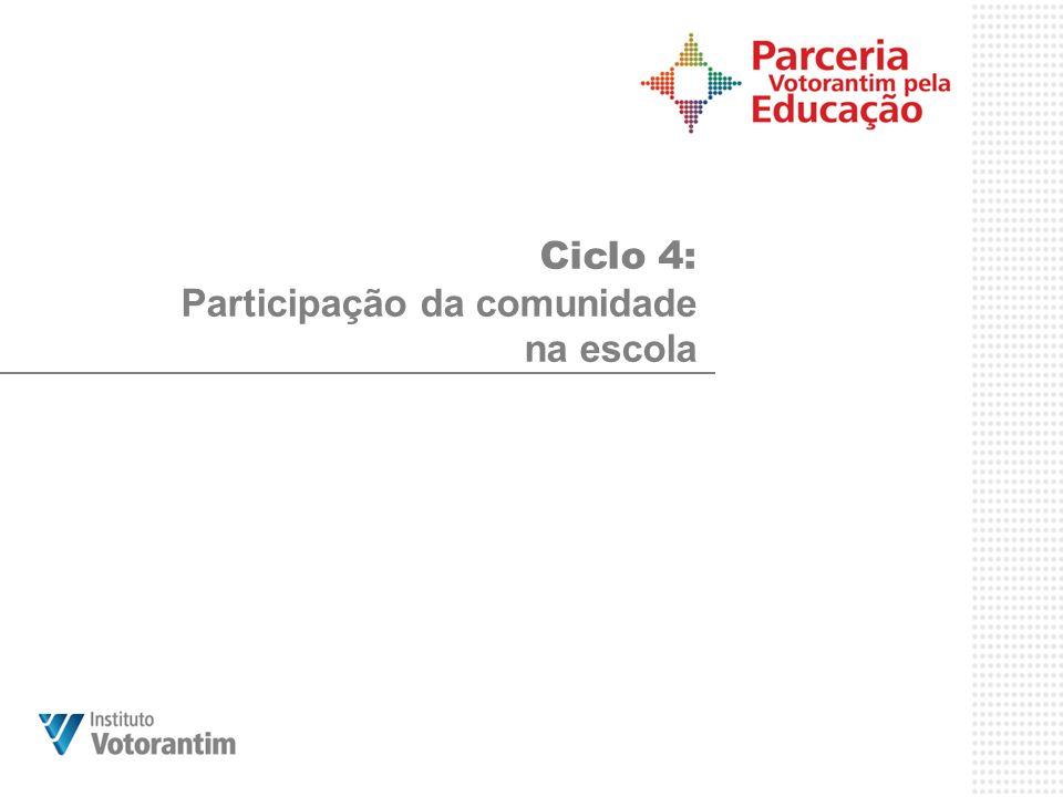 Ciclo 4: Participação da comunidade na escola
