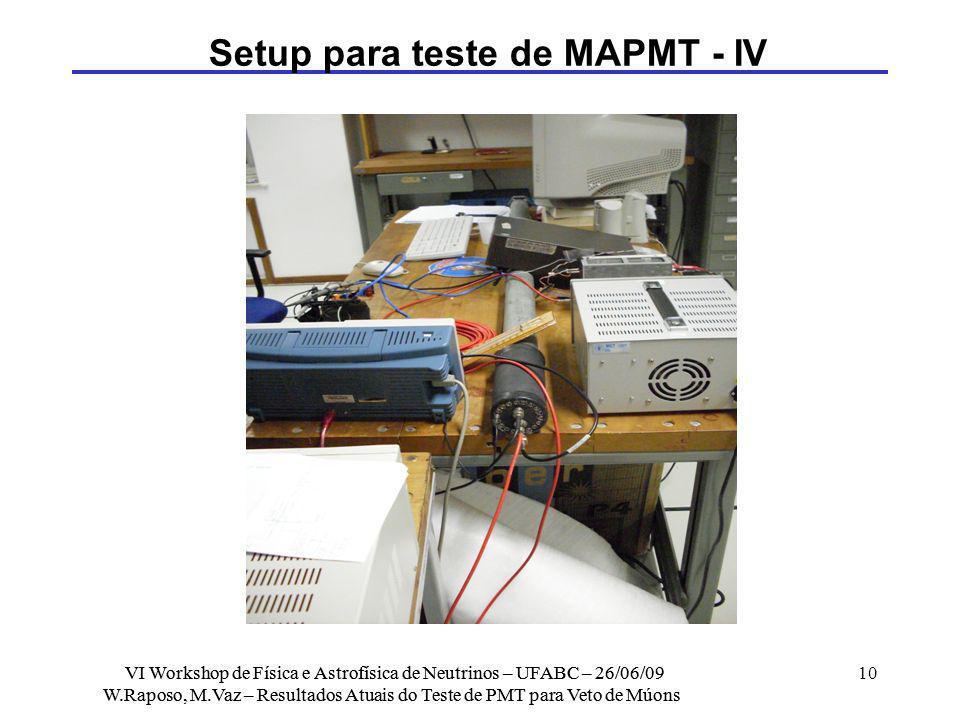 Setup para teste de MAPMT - IV