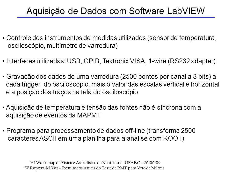 Aquisição de Dados com Software LabVIEW