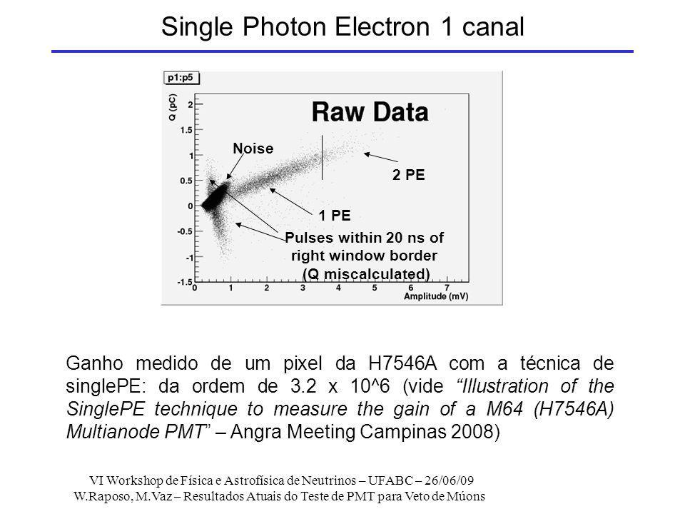 Single Photon Electron 1 canal