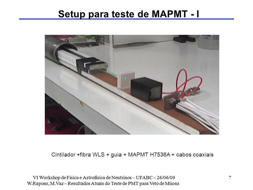Setup para teste de MAPMT - I