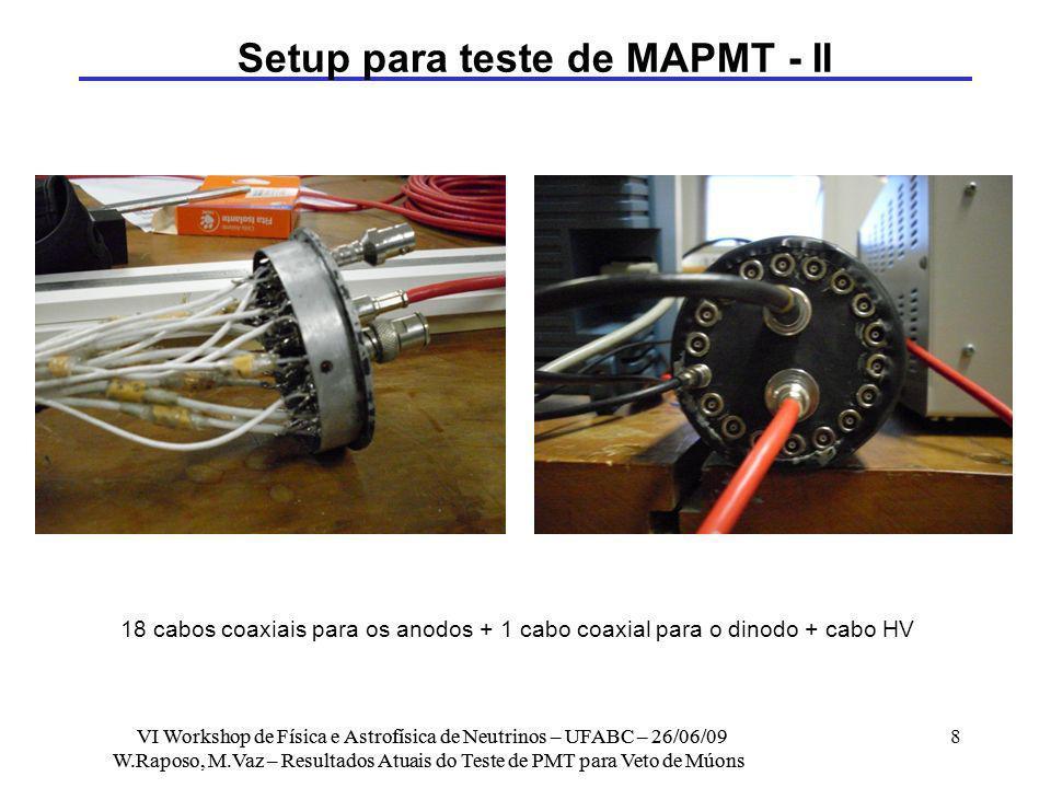 Setup para teste de MAPMT - II
