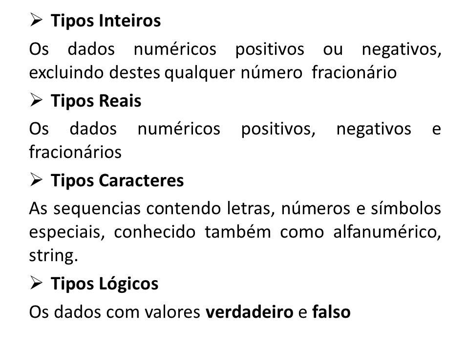 Tipos Inteiros Os dados numéricos positivos ou negativos, excluindo destes qualquer número fracionário.