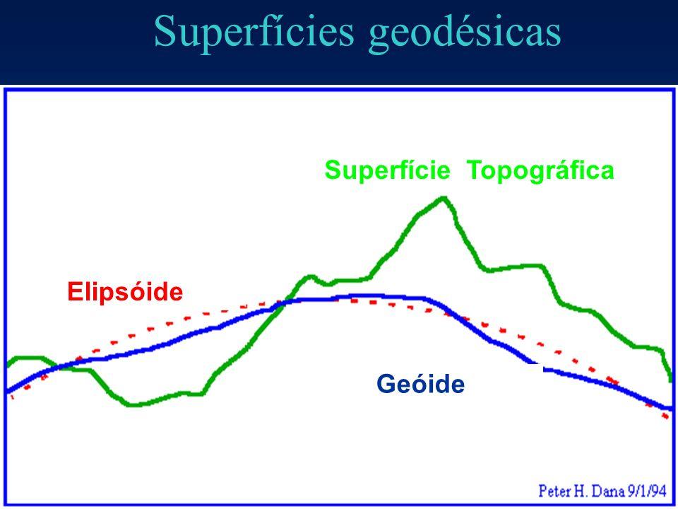 Superfícies geodésicas