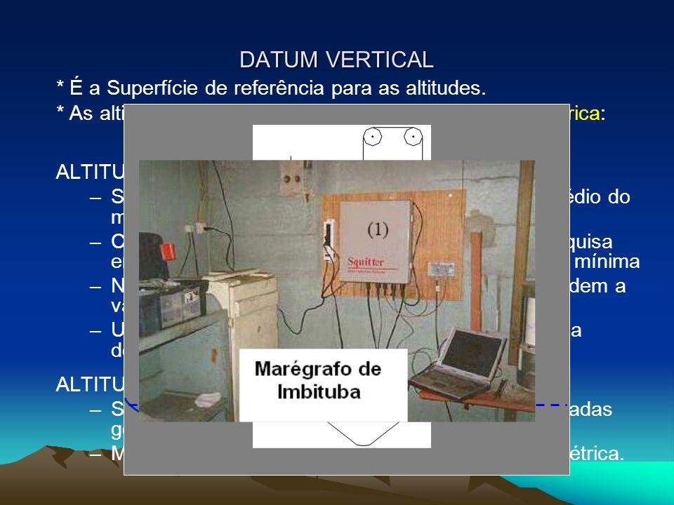 DATUM VERTICAL * É a Superfície de referência para as altitudes.