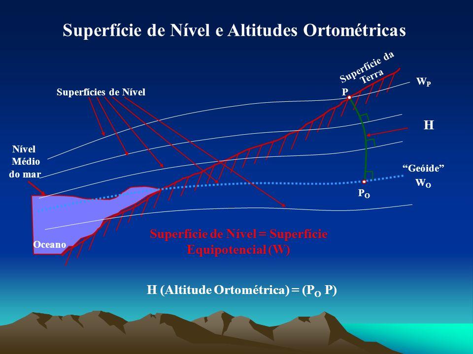 Superfície de Nível e Altitudes Ortométricas