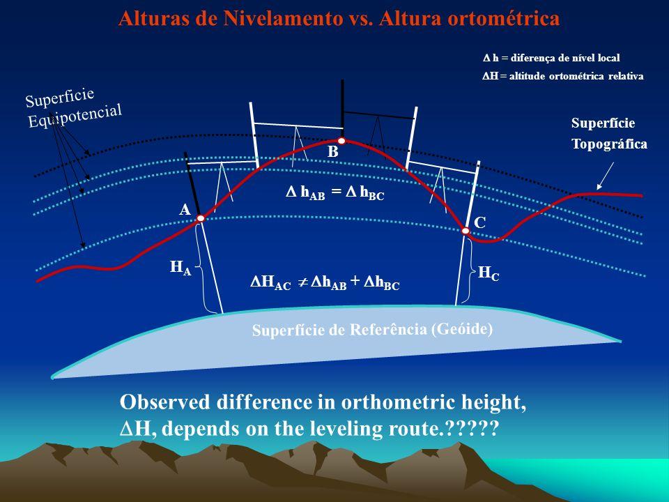 Alturas de Nivelamento vs. Altura ortométrica
