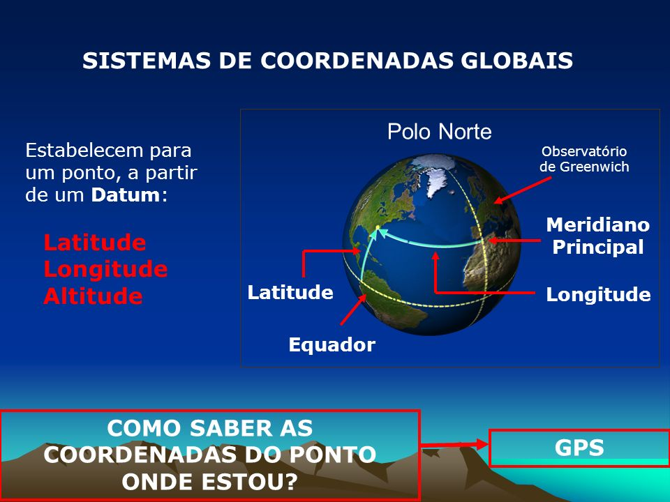 COMO SABER AS COORDENADAS DO PONTO ONDE ESTOU
