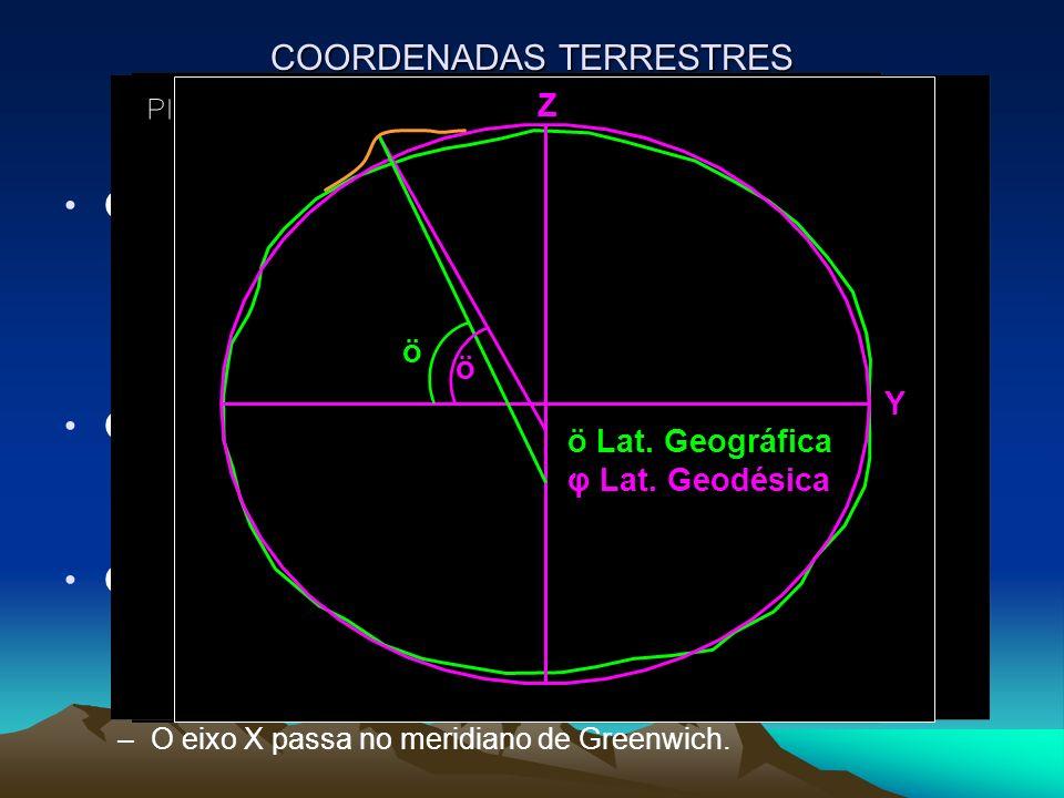 COORDENADAS TERRESTRES
