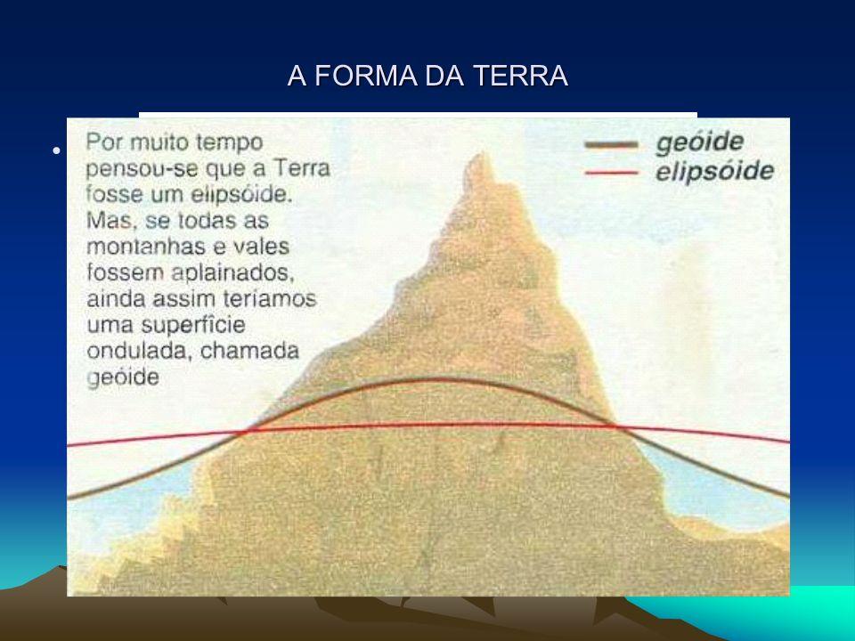A FORMA DA TERRA Ainda não foi conseguida, até a presente data, uma definição matemática da forma da Terra.