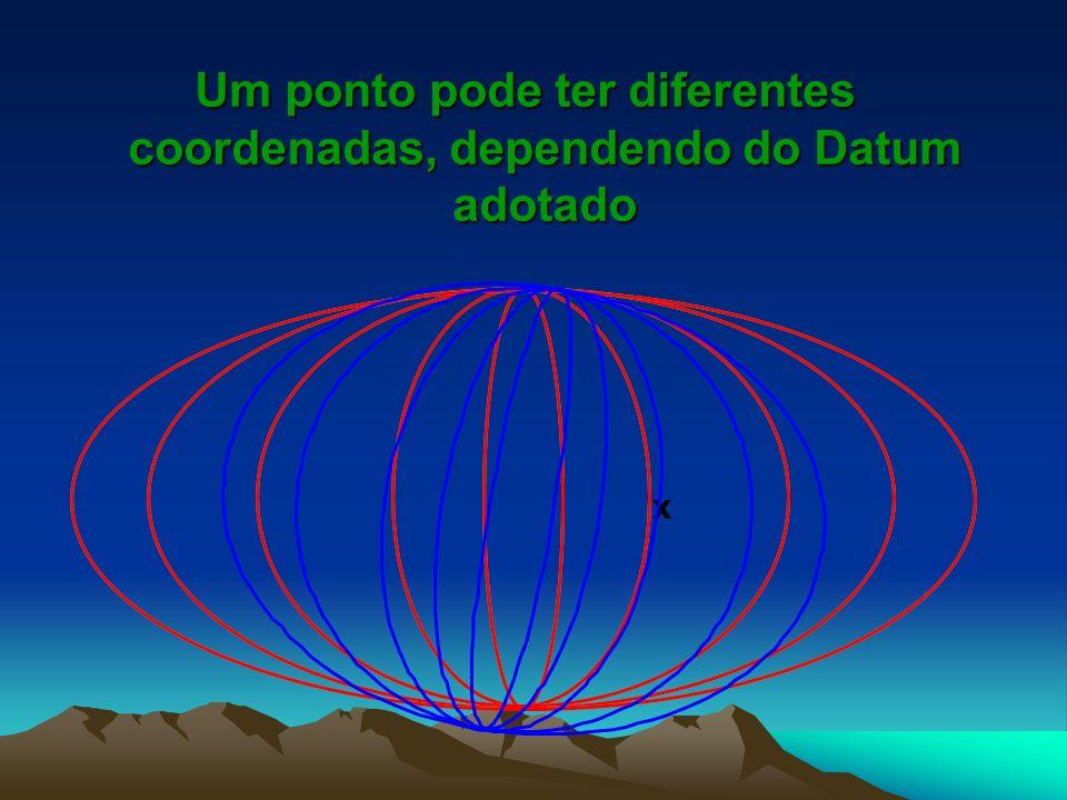 Um ponto pode ter diferentes coordenadas, dependendo do Datum adotado