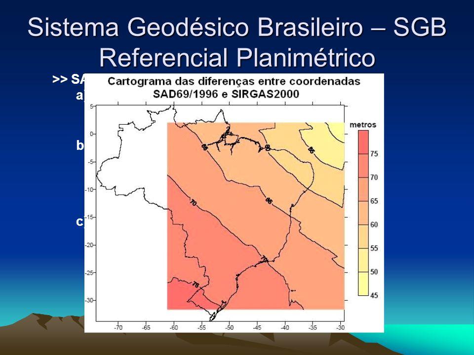 Sistema Geodésico Brasileiro – SGB Referencial Planimétrico