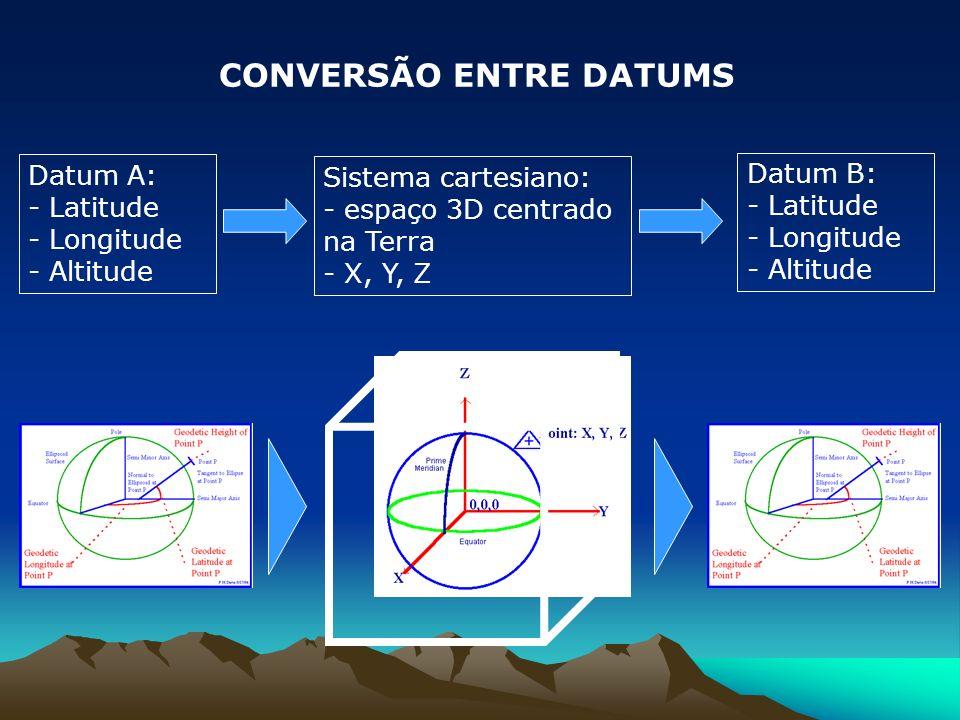 CONVERSÃO ENTRE DATUMS