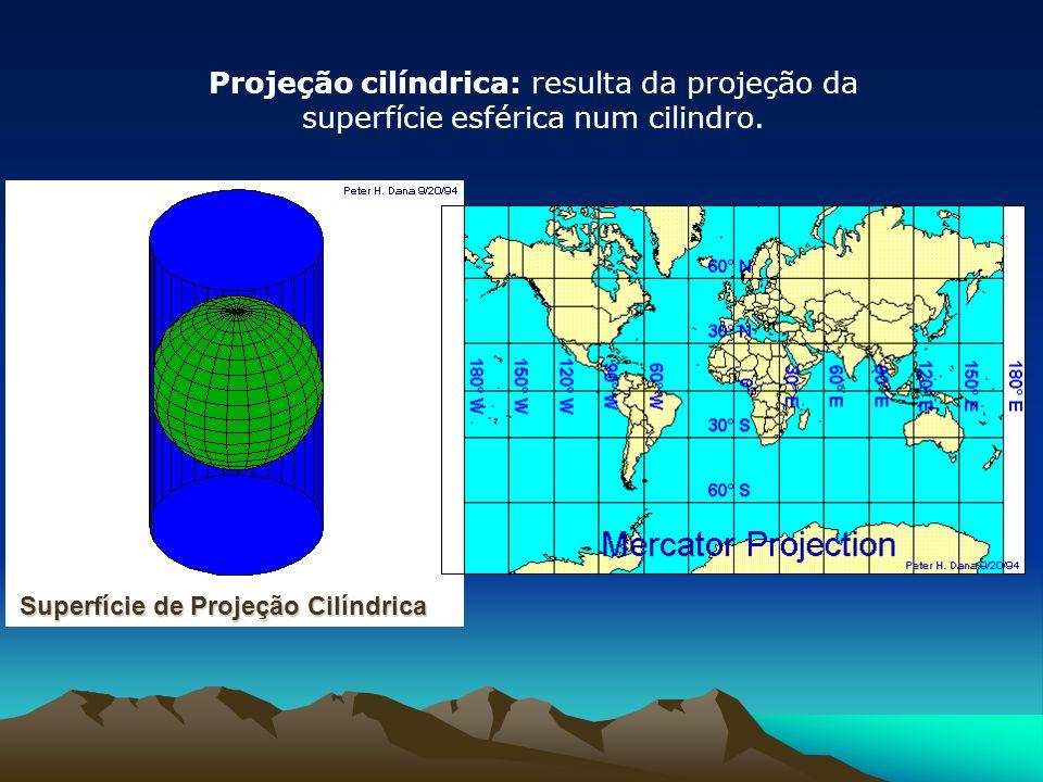 Projeção cilíndrica: resulta da projeção da superfície esférica num cilindro.