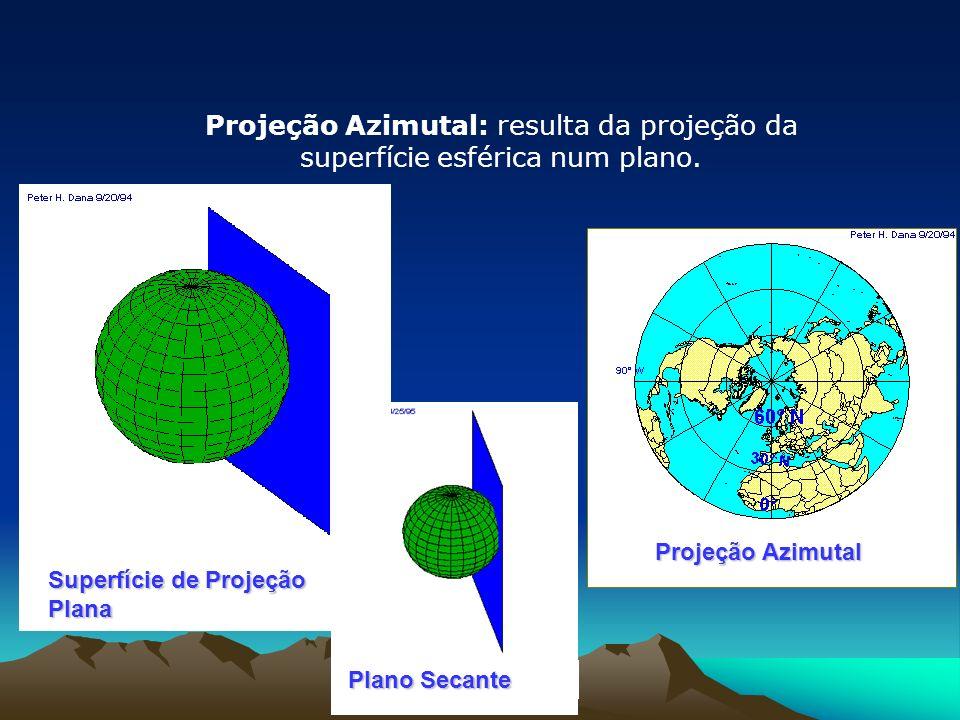 Projeção Azimutal: resulta da projeção da superfície esférica num plano.