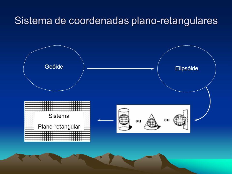 Sistema de coordenadas plano-retangulares