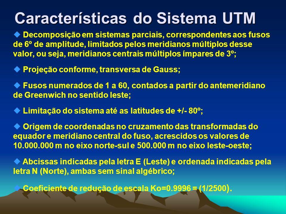 Características do Sistema UTM