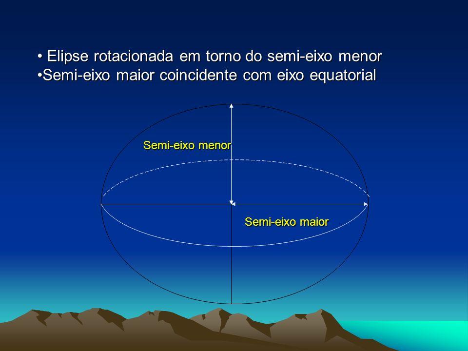 Elipse rotacionada em torno do semi-eixo menor